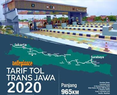 Harga Tarif Tol Trans Jawa Septermber 2020 Terbaru: Merak, Jakarta, Bandung, Solo, Surabaya