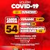 Jaguarari registra 10 novos casos de coronavírus no Boletim desta quinta-feira (01/04)