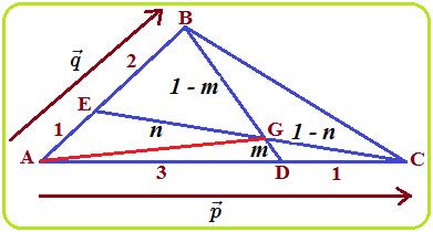 Perbandingan Vektor Pada Ruas Garis Konsep Matematika Koma