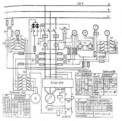 Принципиальная схема генераторной панели ГРЩ переменного тока.