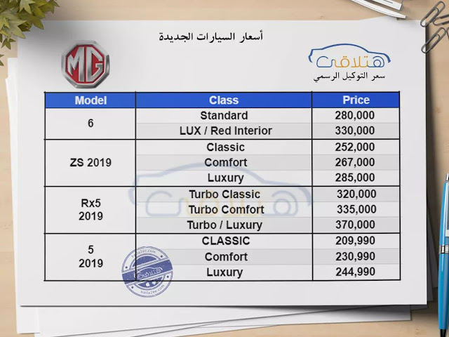 MG Prices in Egypt