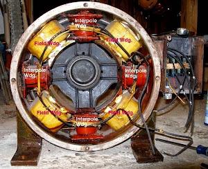 Interpole Windings in DC Generator