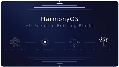 Huawei launches HarmonyOS, a Perfect Replacement for Android