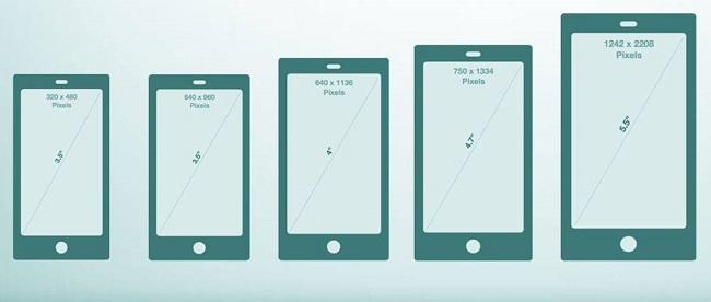 saiz skrin smartphone yang bagus