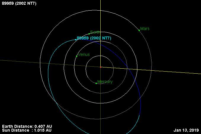 Asteroide 2002 NT7 vai colidir com a Terra em fevereiro de ...