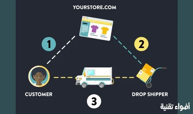 كيف احصل على المال من الانترنت ( 10 طرق عبقرية )