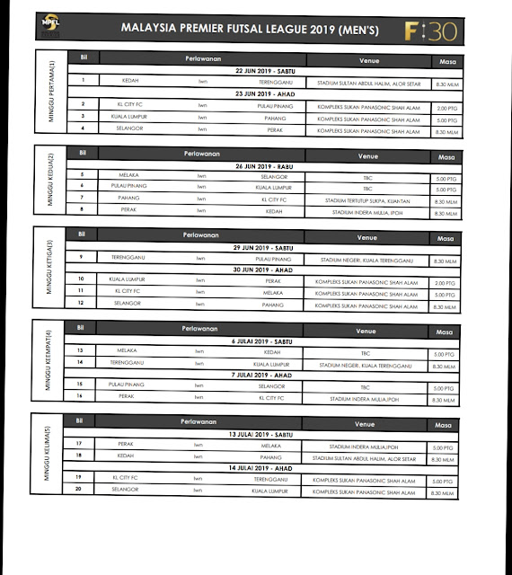 Keputusan Liga Premier Futsal Malaysia 2019 (MPFL)