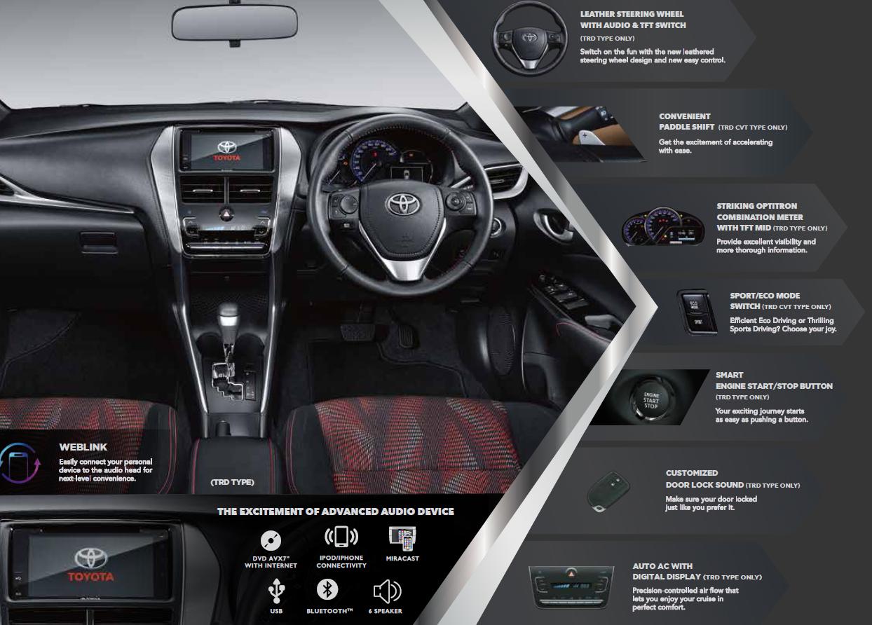 Harga New Yaris Trd 2018 All Toyota Camry Thailand Brosur Promo Jakarta
