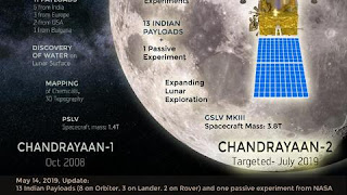 ISRO will launch Chandrayaan-2 in July