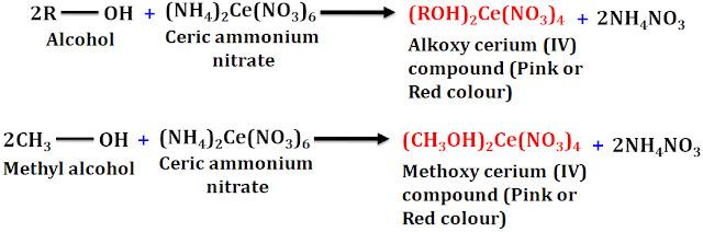 Ceric ammonium nitrate test