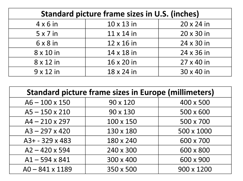 Picture Frame Sizes Standard Image collections - origami ...