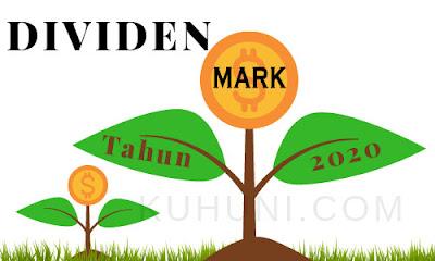 Jadwal Dividen MARK 2020