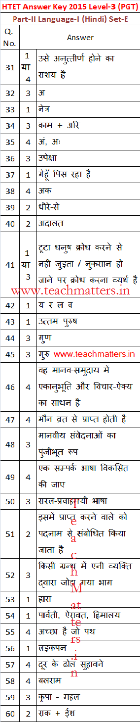 image : HTET Answer Key 14-11-2015 PGT (Part-II) @ TeachMatters