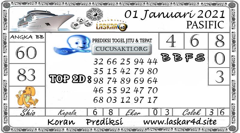 Prediksi Togel PASIFIC LASKAR4D 01 JANUARI 2021