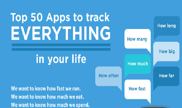 Top 50 Apps to Track Everything #infographic