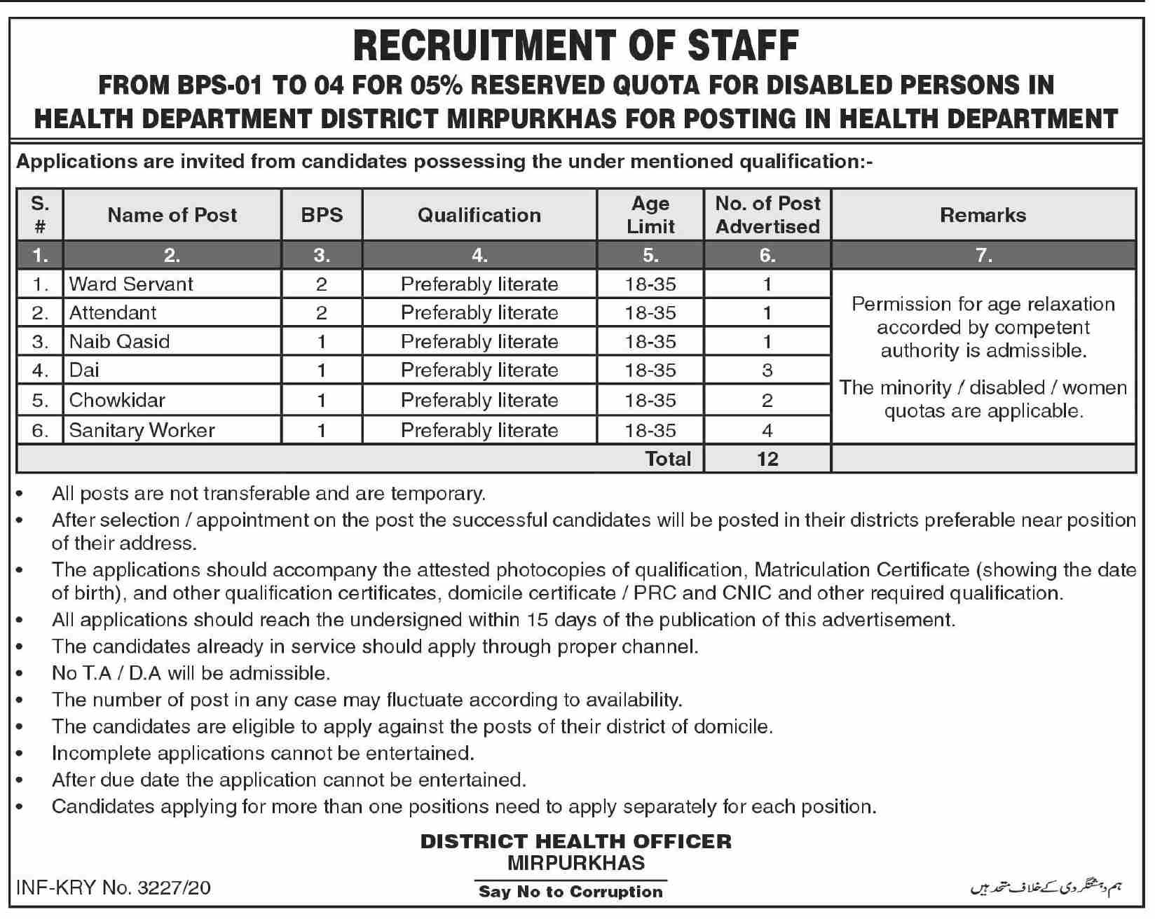 Health Department Sindh Latest Dec 2020 Jobs in Pakistan For Helping Staff Jobs 2020
