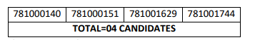 HPSSC  Assistant Programmer Post Code: 781 Screening Test Result 2021