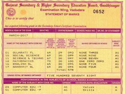 Get GSEB SSC/HSC Duplicate Mark Sheet Online at www.gsebeservice.com