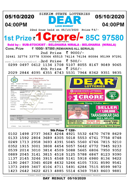 Lottery Sambad Result 05.10.2020 Dear Luck Monday 4:00 pm