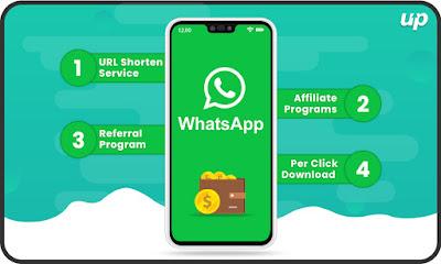 WhatsApp Affiliate Program 2019