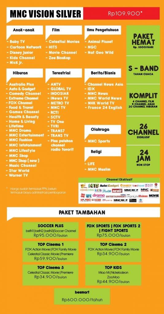TOP TV BErubah nama jadi MNC VISION SILVER