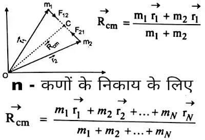 Center Of Mass In Hindi, Centre Of Gravity - द्रव्यमान केंद्र की परिभाषा, सूत्र उदाहरण