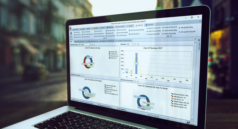 Tính năng thống kê báo cáo giúp người dùng có thể quản lý và phân tích doanh thu, chi phí của từng dự án bất động sản.