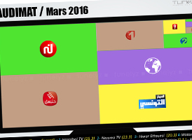 http://www.tunelyz.com/2016/04/audimat-tunisie-mars-2016.html