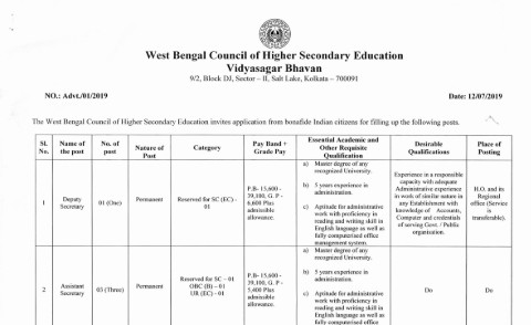 WB Govt Job 2019 - Apply For LDC, Peon, Cashier And Others ... West Bengal Job Card Form Download on bin card form, name card form, employment application form, insurance card form, time card form, business card form, job card size, planning form,