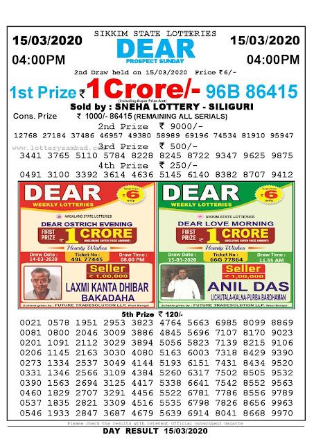 Nagaland State Lotteries 15-03-2020 Lottery Sambad Result 8:00 PM