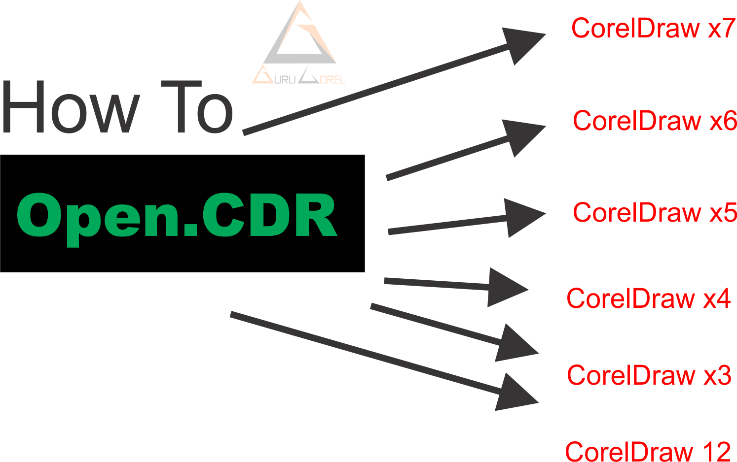 Coreldraw version 12 - Now There Is A New Tutorial That Has The Same Functionality So That Files Could Cdr Opens In Coreldraw All Versions Without Having To Convert File First