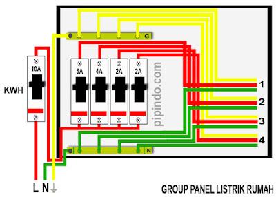 Cara pemasangan panel listrik 4 group untuk ruham dapat kita praktekkan sendiri, mulai dari pemasangan mcb, wiring kable listrik dan pembagian instalasi, pasang listrik rumah memang harus dikerjakan oleh orang yang bersertifikat untuk mendapatkan kwalitas pekerjaan bagus