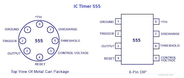 Gambar-konfigurasi-pin -IC-555