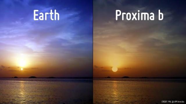 Comparação pôr do Sol na Terra e em proxima b