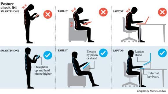 kebiasaan salah ketika duduk dan berdiri