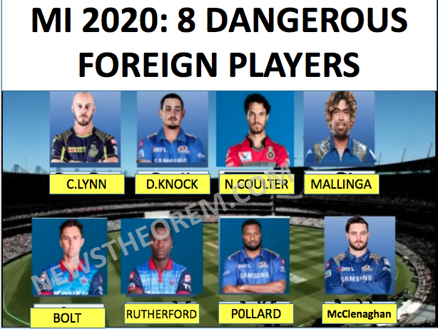 IPL 2020: Mumbai Indians vs Chennai Super KIngs, Which team has the most dangerous foreign players
