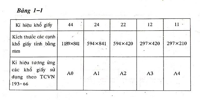 Khổ giấy a4, kích thước khổ giấy a4,khổ giấy a1, kích thước khổ a1, khổ giấy a0, kích thước giấy a3 , giấy a4, khổ giấy, kích thước a2,  kích thước giấy a1,  khổ giấy a2,