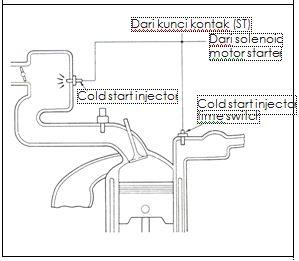 perbandingan udara mesin starter EFI