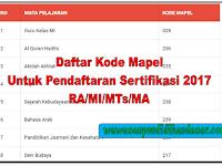 Daftar Kode Mata Pelajaran untuk Pendaftaran Sertifikasi Guru Madrasah RA/ MI/MTs/MA 2017