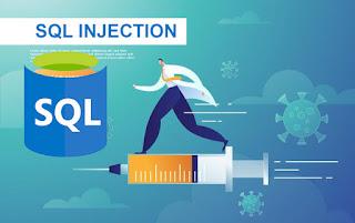 Cara Sederhana Mencegah SQL Injection Php Login