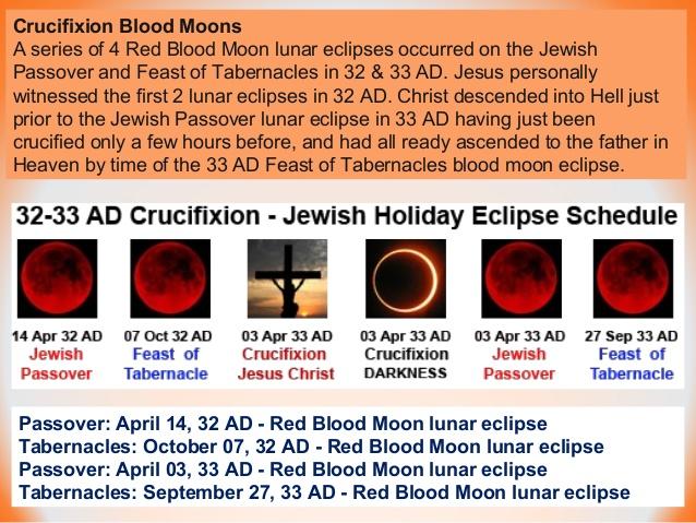 ELIZABETH'S REALM: Purim / Passover began on same day ...