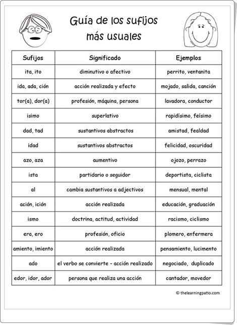 """""""Guía de los sufijos más usuales"""" (Vocabulario de Lengua Española de Primaria)"""