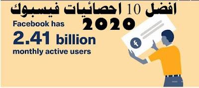 أعلى 10 احصائيات فيسبوك 2020 (هام للمسوقين ) Top 10 Facebook stats