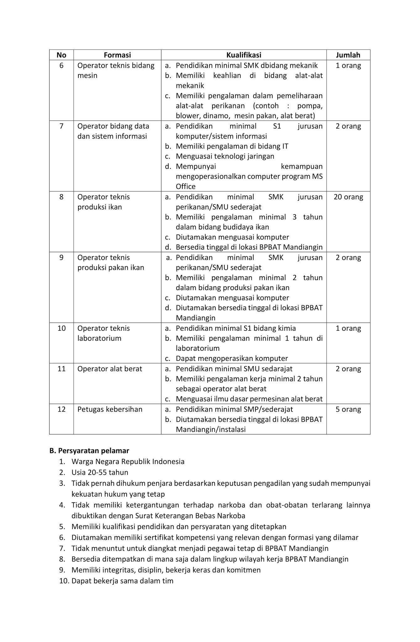 Lowongan Kerja Balai Perikanan Budidaya Air Tawar Kementerian Kelautan Dan Perikanan Januari 2021 Rekrutmen Lowongan Kerja Bulan Januari 2021