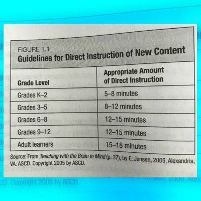 How Long Should Direct Instruction Be