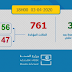 """عدد مصابي """"كورونا"""" يتزايد في المغرب .. الحصيلة الجديدة 761 حالة"""