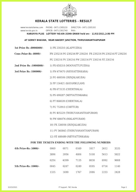 Off. 11.3.2021 Karunya Plus KN 359 Today Kerala Lottery Result