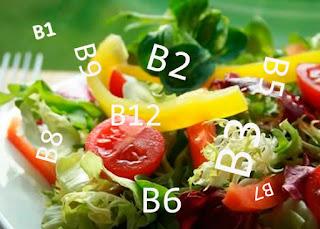 Пищевые источники витаминов В1, В2, В6, В12