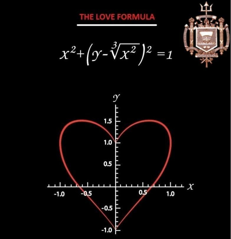 mathematics-day-images-formula