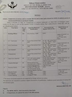 Lok Nayak Hospital Delhi Recruitment 2021